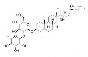 Polyphyllin VI