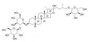 Officinalisinin I